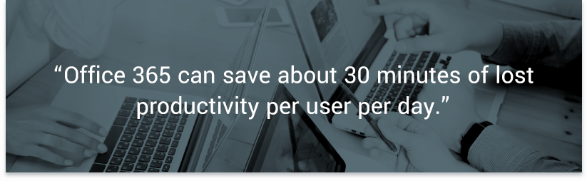 Office 365 can save about 30 minutes of lost productivity per user per day. — Content and Code